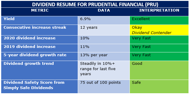 Dividend Growth Stock of the Month for August 2020 ...